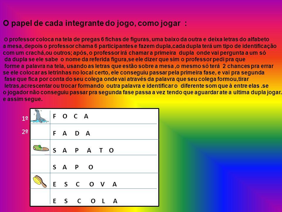 O papel de cada integrante do jogo, como jogar : O professor coloca na tela de pregas 6 fichas de figuras, uma baixo da outra e deixa letras do alfabe