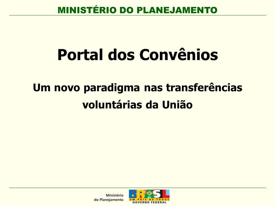 MINISTÉRIO DO PLANEJAMENTO ANÁLISE/APROVAÇÃO DA PROPOSTA