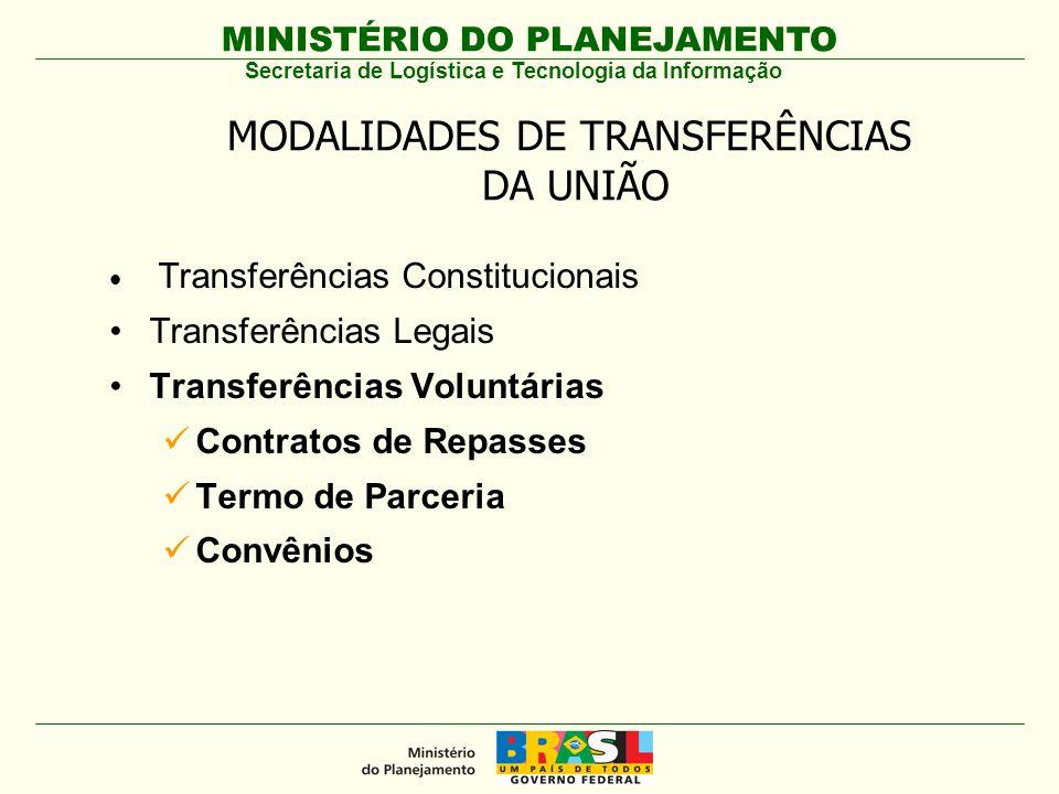 MINISTÉRIO DO PLANEJAMENTO REPASSE DO RECURSO – ORDEM BANCÁRIA