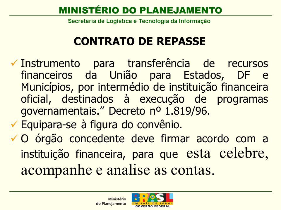 MINISTÉRIO DO PLANEJAMENTO REGISTRO DE LICITAÇÕES