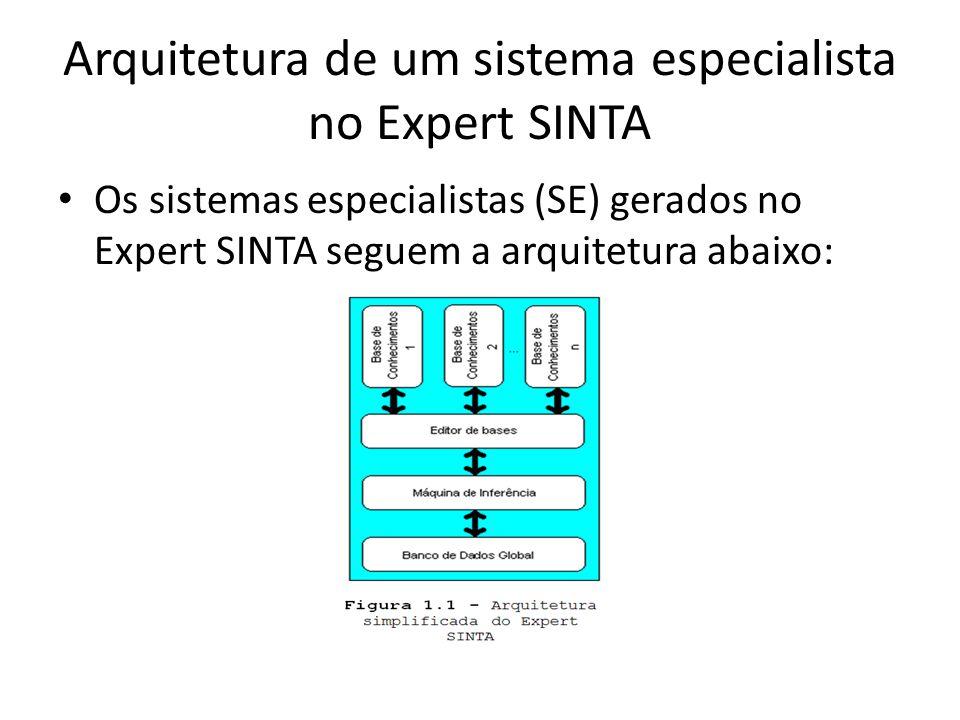 Arquitetura de um sistema especialista no Expert SINTA • Os sistemas especialistas (SE) gerados no Expert SINTA seguem a arquitetura abaixo: