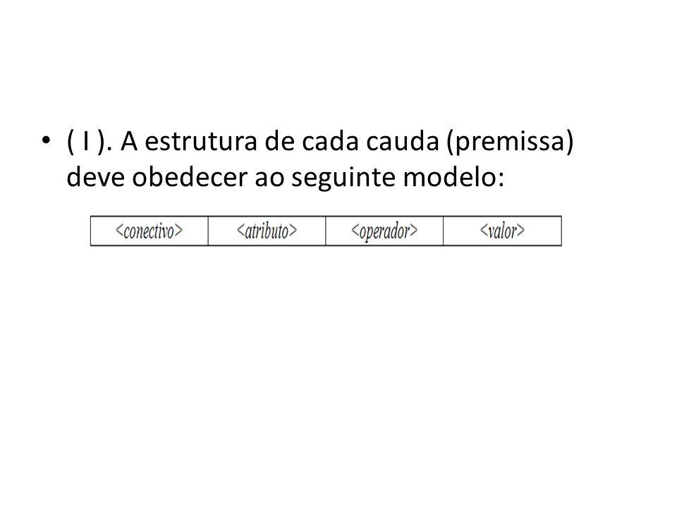 • ( I ). A estrutura de cada cauda (premissa) deve obedecer ao seguinte modelo: