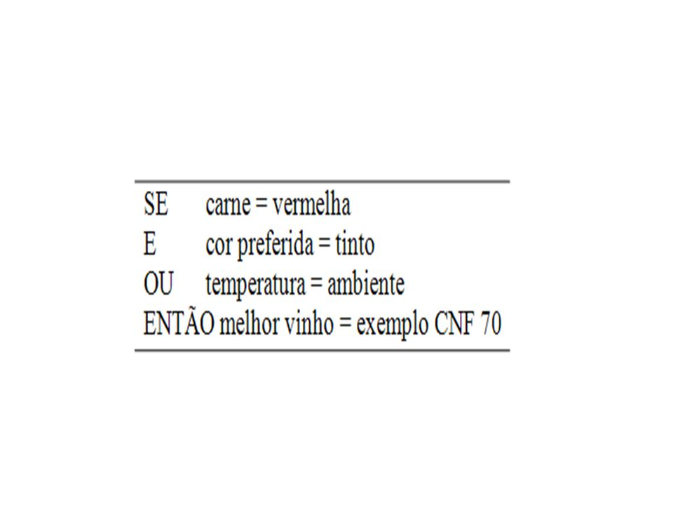 • Se possuirmos duas igualdades var1 = value1 e var2 = value2, com os respectivos graus de confiança c1 e c2, temos que a sentença var1 = value1 E var2 = value2 retornará como valor de confiança c1 x c2.