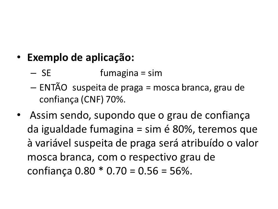 • Exemplo de aplicação: – SE fumagina = sim – ENTÃO suspeita de praga = mosca branca, grau de confiança (CNF) 70%. • Assim sendo, supondo que o grau d
