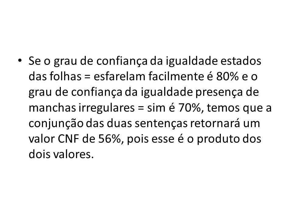 • Se o grau de confiança da igualdade estados das folhas = esfarelam facilmente é 80% e o grau de confiança da igualdade presença de manchas irregular