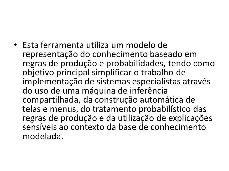 As regras no Expert SINTA • Vejamos o seguinte exemplo (extraído da base SECAJU, um exemplo que acompanha o Expert SINTA):