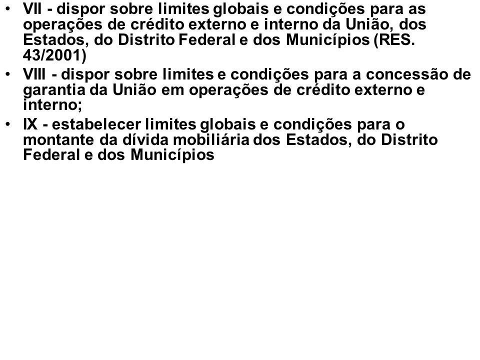 •VII - dispor sobre limites globais e condições para as operações de crédito externo e interno da União, dos Estados, do Distrito Federal e dos Municípios (RES.