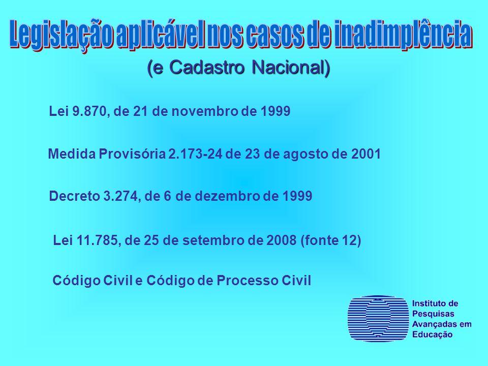 (e Cadastro Nacional) Lei 9.870, de 21 de novembro de 1999 Medida Provisória 2.173-24 de 23 de agosto de 2001 Decreto 3.274, de 6 de dezembro de 1999 Lei 11.785, de 25 de setembro de 2008 (fonte 12) Código Civil e Código de Processo Civil