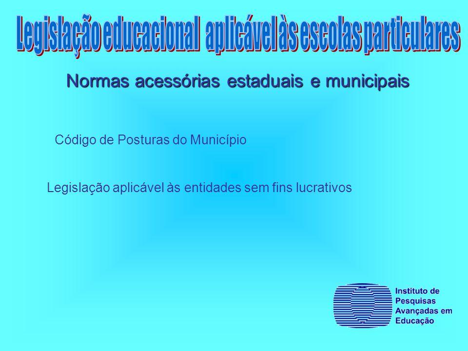 Normas acessórias estaduais e municipais Código de Posturas do Município Legislação aplicável às entidades sem fins lucrativos