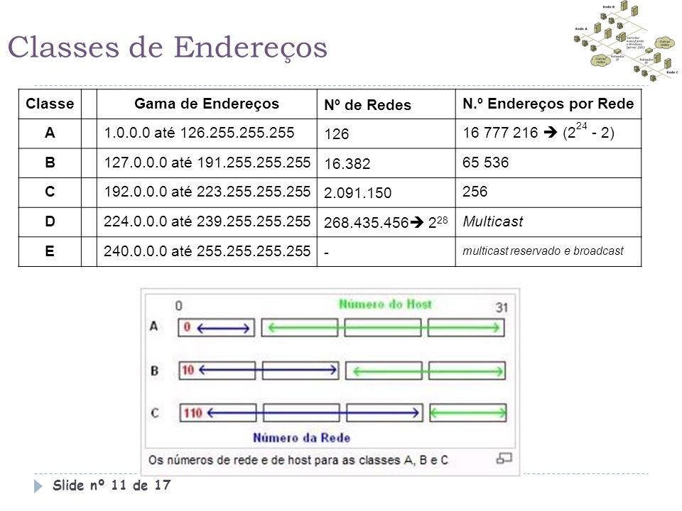 Classes de Endereços ClasseGama de EndereçosNº de RedesN.º Endereços por Rede A1.0.0.0 até 126.255.255.25512616 777 216  (2 24 - 2) B127.0.0.0 até 19