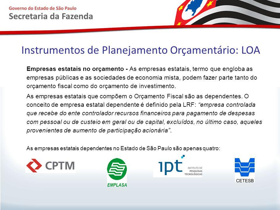 Instrumentos de Planejamento Orçamentário: LOA Empresas estatais no orçamento - As empresas estatais, termo que engloba as empresas públicas e as soci
