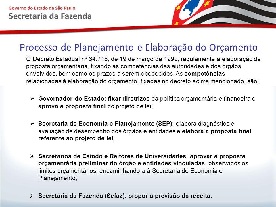Processo de Planejamento e Elaboração do Orçamento O Decreto Estadual nº 34.718, de 19 de março de 1992, regulamenta a elaboração da proposta orçament