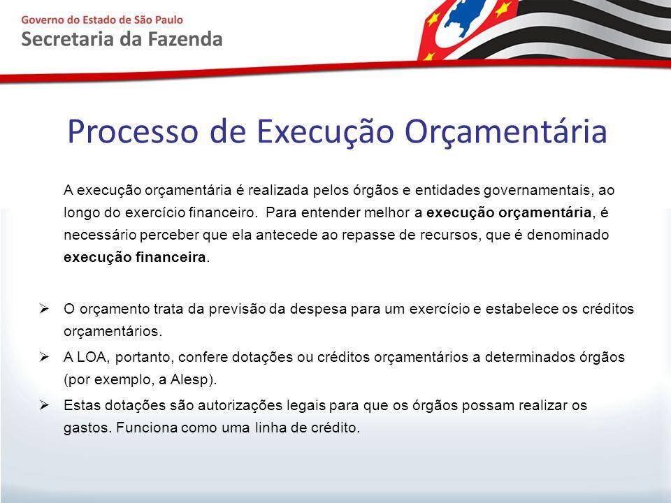 Processo de Execução Orçamentária A execução orçamentária é realizada pelos órgãos e entidades governamentais, ao longo do exercício financeiro. Para