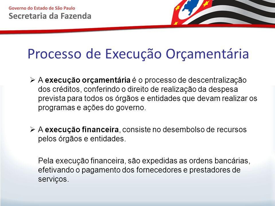  A execução orçamentária é o processo de descentralização dos créditos, conferindo o direito de realização da despesa prevista para todos os órgãos e