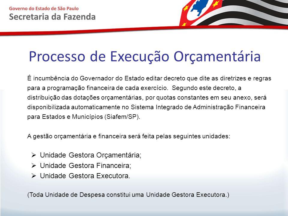 É incumbência do Governador do Estado editar decreto que dite as diretrizes e regras para a programação financeira de cada exercício. Segundo este dec
