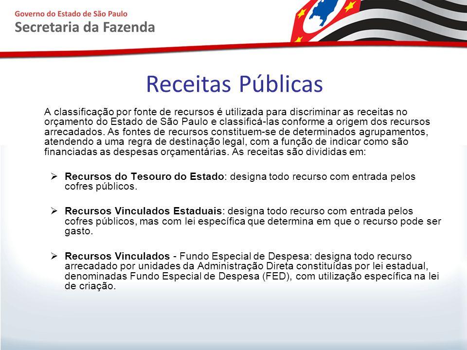 A classificação por fonte de recursos é utilizada para discriminar as receitas no orçamento do Estado de São Paulo e classificá-las conforme a origem