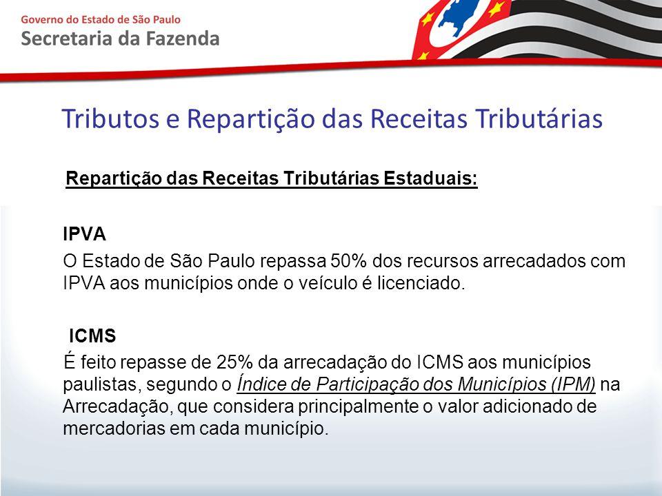 Tributos e Repartição das Receitas Tributárias Repartição das Receitas Tributárias Estaduais: IPVA O Estado de São Paulo repassa 50% dos recursos arre