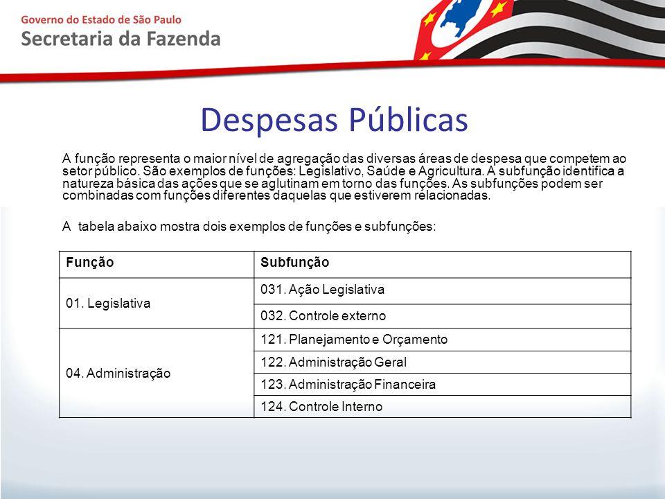 Despesas Públicas A função representa o maior nível de agregação das diversas áreas de despesa que competem ao setor público. São exemplos de funções: