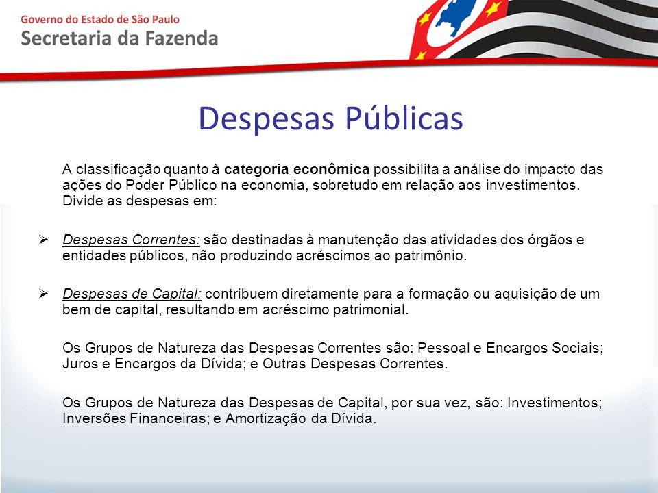Despesas Públicas A classificação quanto à categoria econômica possibilita a análise do impacto das ações do Poder Público na economia, sobretudo em r