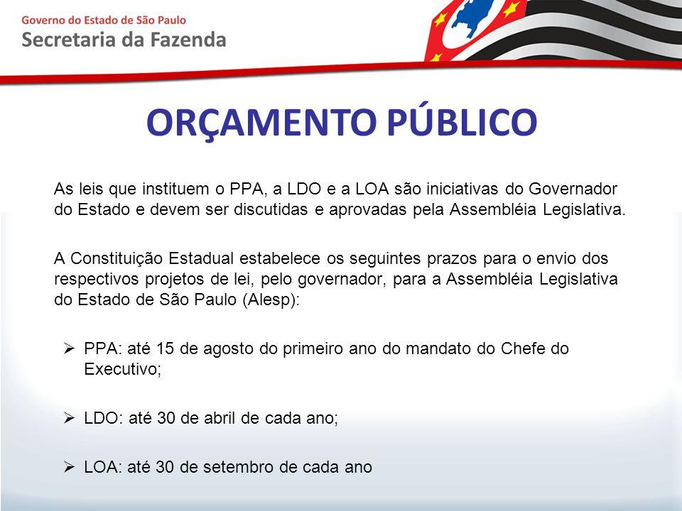 As leis que instituem o PPA, a LDO e a LOA são iniciativas do Governador do Estado e devem ser discutidas e aprovadas pela Assembléia Legislativa. A C
