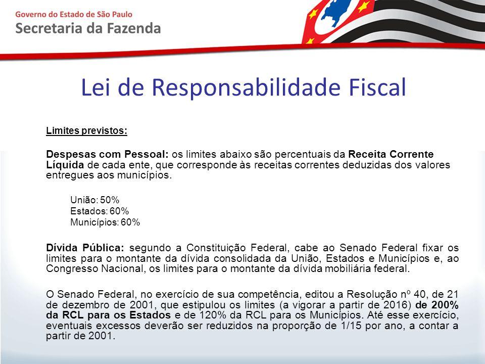 Lei de Responsabilidade Fiscal Limites previstos: Despesas com Pessoal: os limites abaixo são percentuais da Receita Corrente Líquida de cada ente, qu
