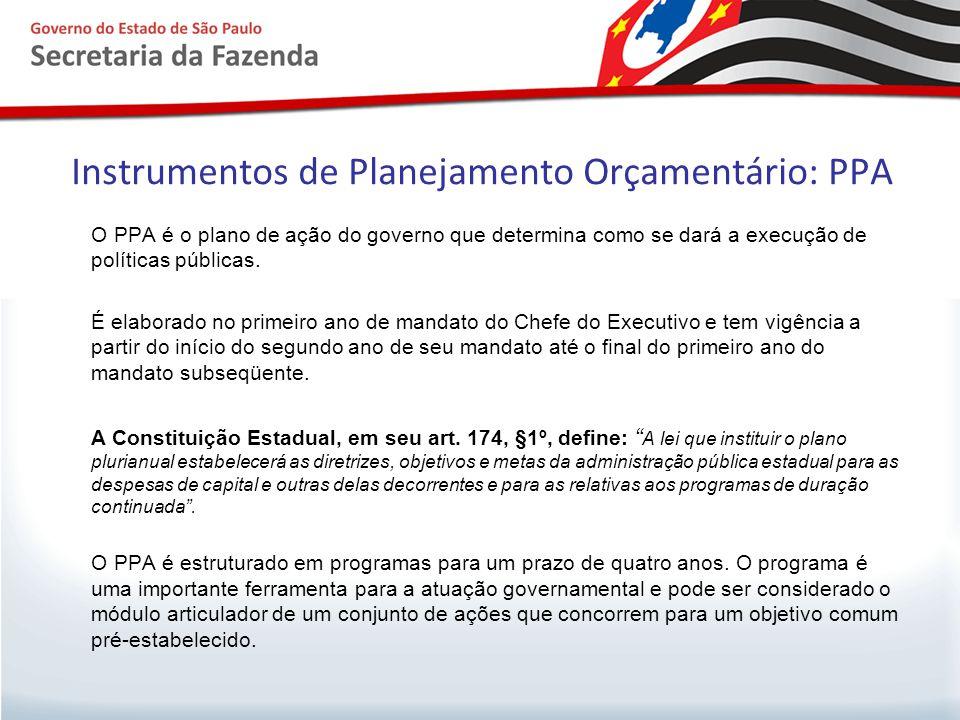 Instrumentos de Planejamento Orçamentário: PPA O PPA é o plano de ação do governo que determina como se dará a execução de políticas públicas. É elabo