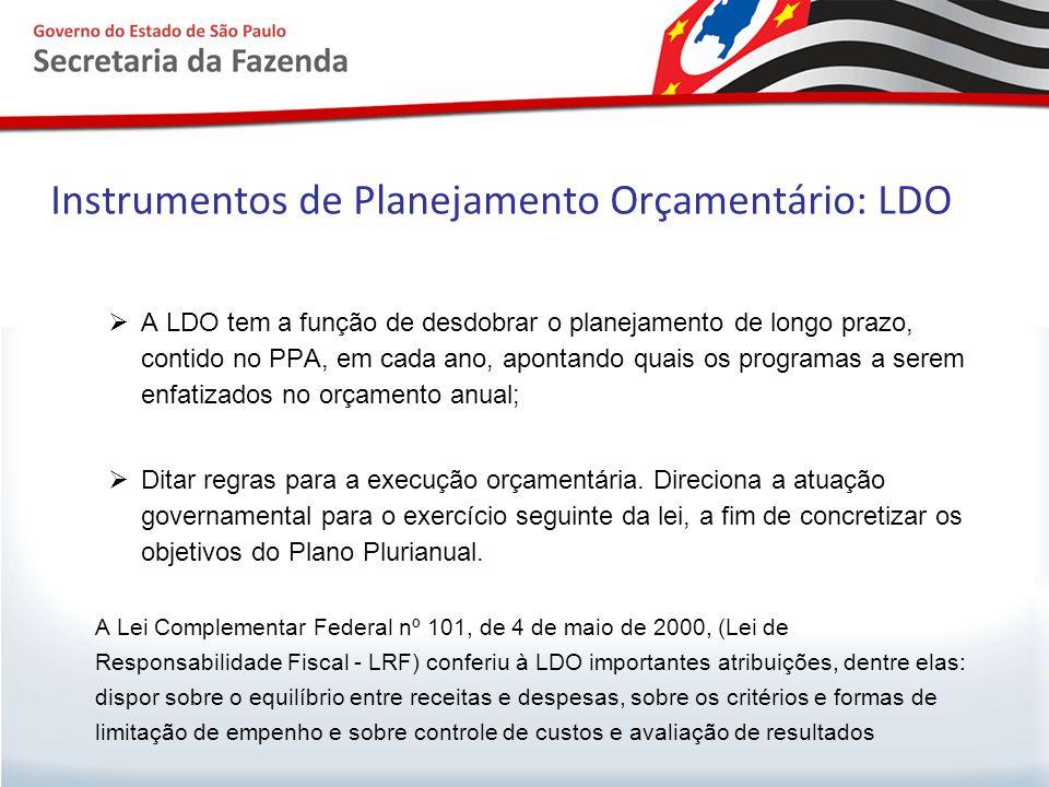 Instrumentos de Planejamento Orçamentário: LDO  A LDO tem a função de desdobrar o planejamento de longo prazo, contido no PPA, em cada ano, apontando