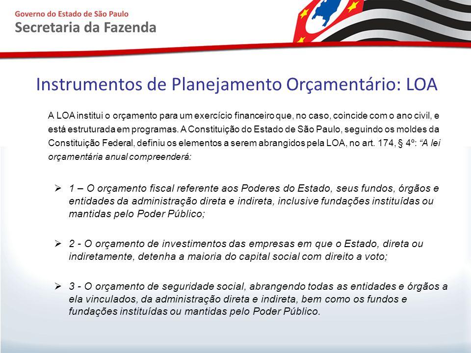 Instrumentos de Planejamento Orçamentário: LOA A LOA institui o orçamento para um exercício financeiro que, no caso, coincide com o ano civil, e está