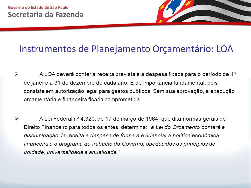 Instrumentos de Planejamento Orçamentário: LOA  A LOA deverá conter a receita prevista e a despesa fixada para o período de 1º de janeiro a 31 de dez
