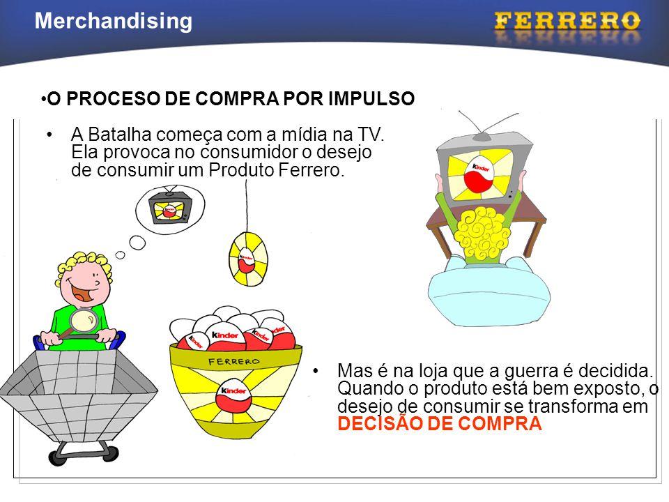 Merchandising Comentários de um vendedor da Distribuidora Muller em Santa Catarina...
