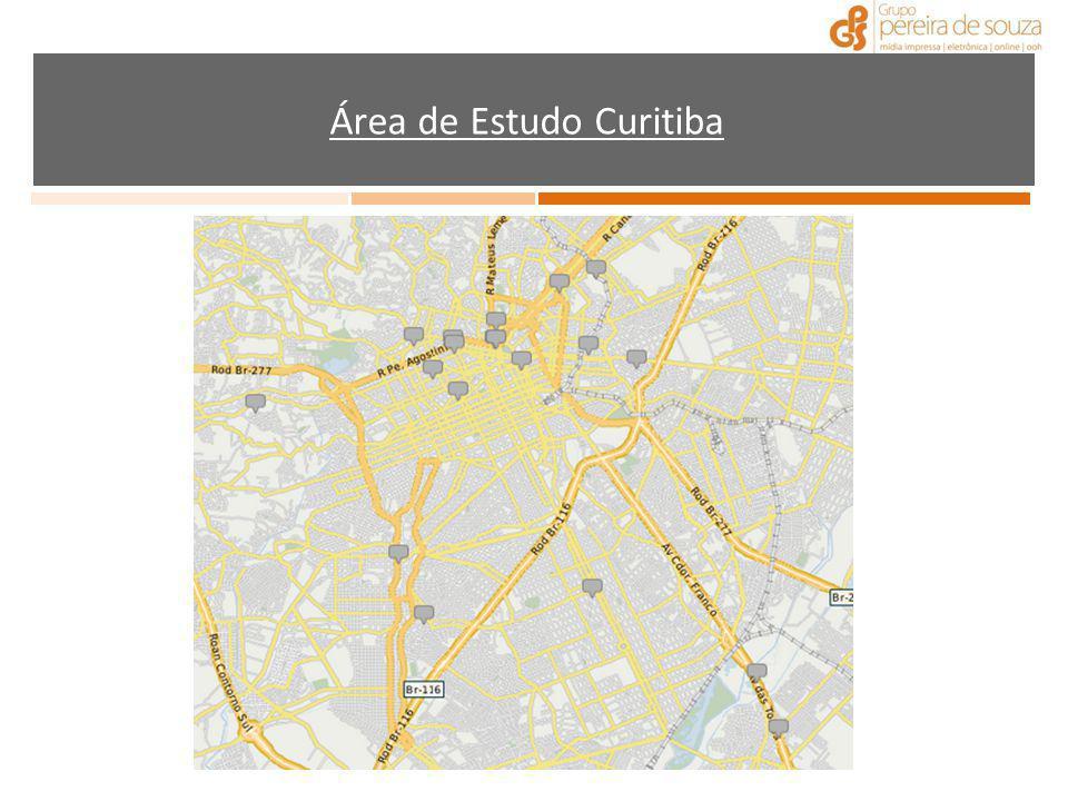 Área de Estudo Curitiba