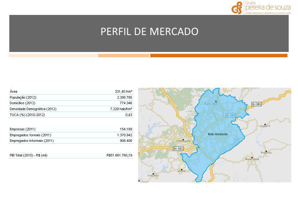 Grupo Pereira de Souza • Cobertura em 22 capitais • Mais de 180 grandes centros • 6.000 mil faces • Possuimos 3.300 locais para sua campanha • 74 anos de mercado.