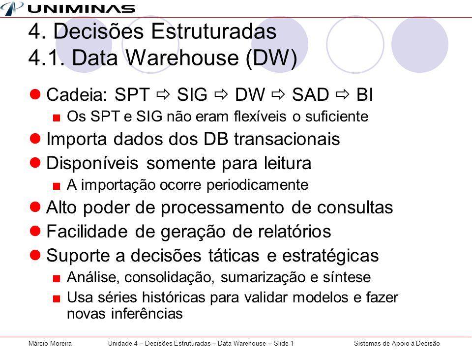 Sistemas de Apoio à DecisãoMárcio MoreiraUnidade 4 – Decisões Estruturadas – Data Warehouse – Slide 1 4. Decisões Estruturadas 4.1. Data Warehouse (DW