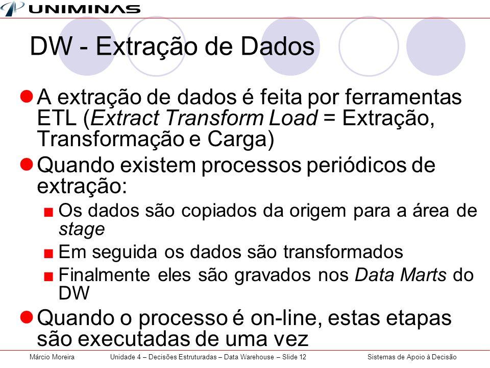 Sistemas de Apoio à DecisãoMárcio MoreiraUnidade 4 – Decisões Estruturadas – Data Warehouse – Slide 12 DW - Extração de Dados  A extração de dados é