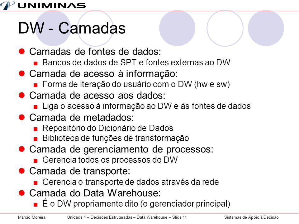 Sistemas de Apoio à DecisãoMárcio MoreiraUnidade 4 – Decisões Estruturadas – Data Warehouse – Slide 14 DW - Camadas  Camadas de fontes de dados: ■Ban