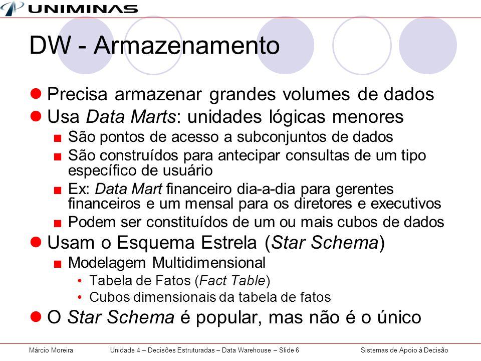 Sistemas de Apoio à DecisãoMárcio MoreiraUnidade 4 – Decisões Estruturadas – Data Warehouse – Slide 6 DW - Armazenamento  Precisa armazenar grandes v