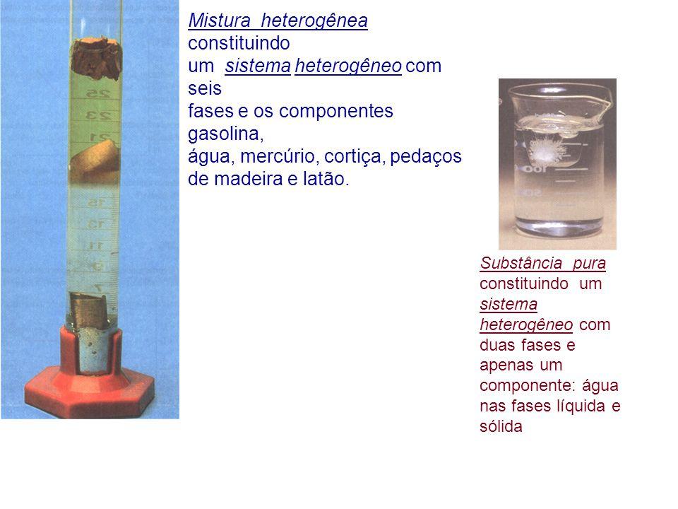 Mistura heterogênea constituindo um sistema heterogêneo com seis fases e os componentes gasolina, água, mercúrio, cortiça, pedaços de madeira e latão.