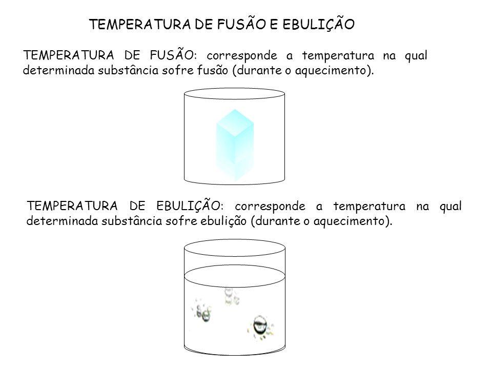 TEMPERATURA DE FUSÃO E EBULIÇÃO TEMPERATURA DE FUSÃO: corresponde a temperatura na qual determinada substância sofre fusão (durante o aquecimento). TE