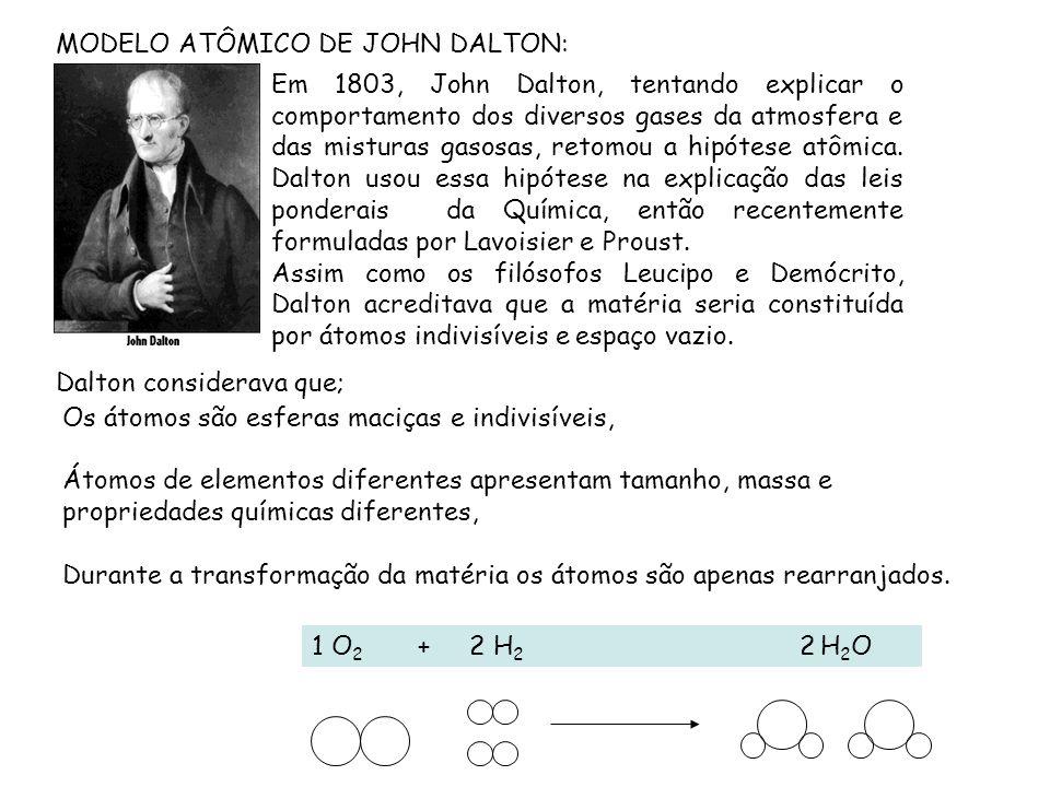 MODELO ATÔMICO DE JOHN DALTON: Em 1803, John Dalton, tentando explicar o comportamento dos diversos gases da atmosfera e das misturas gasosas, retomou