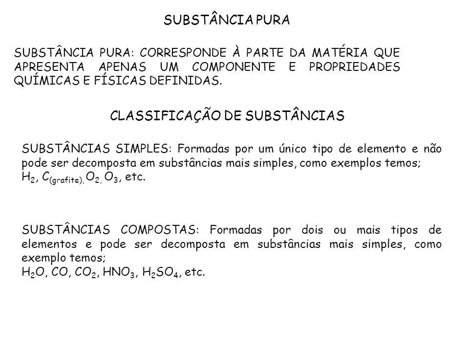 MISTURA MISTURA: CORRESPONDE À PARTE DA MATÉRIA QUE APRESENTA DOIS OU MAIS COMPONENTES, COMO EXEMPLOS TEMOS; Água mineralLeite