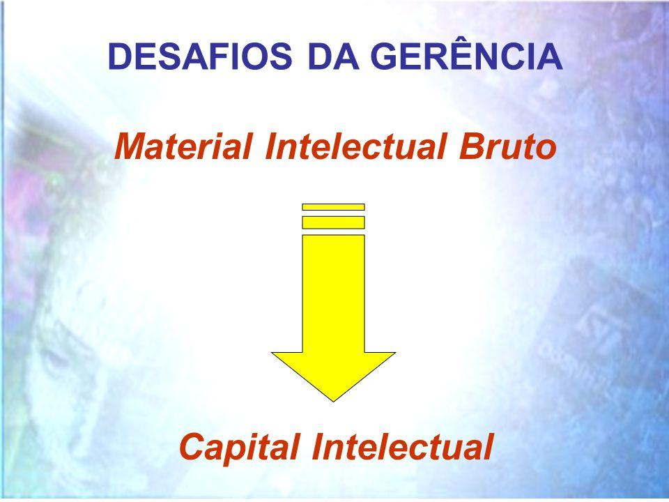 DESAFIOS DA GERÊNCIA Material Intelectual Bruto Capital Intelectual