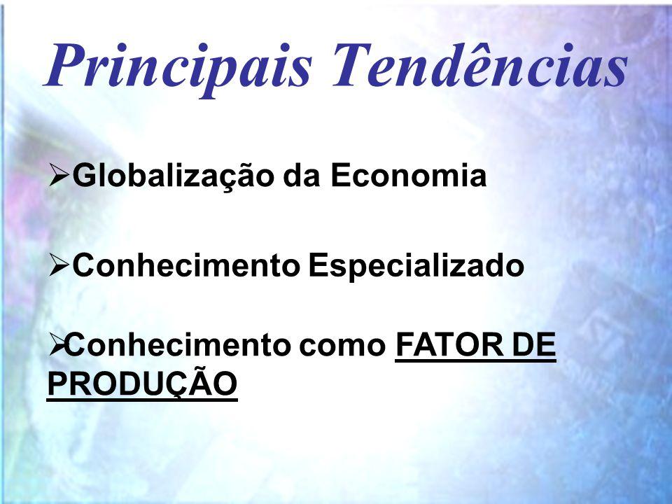 Principais Tendências  Globalização da Economia  Conhecimento Especializado  Conhecimento como FATOR DE PRODUÇÃO