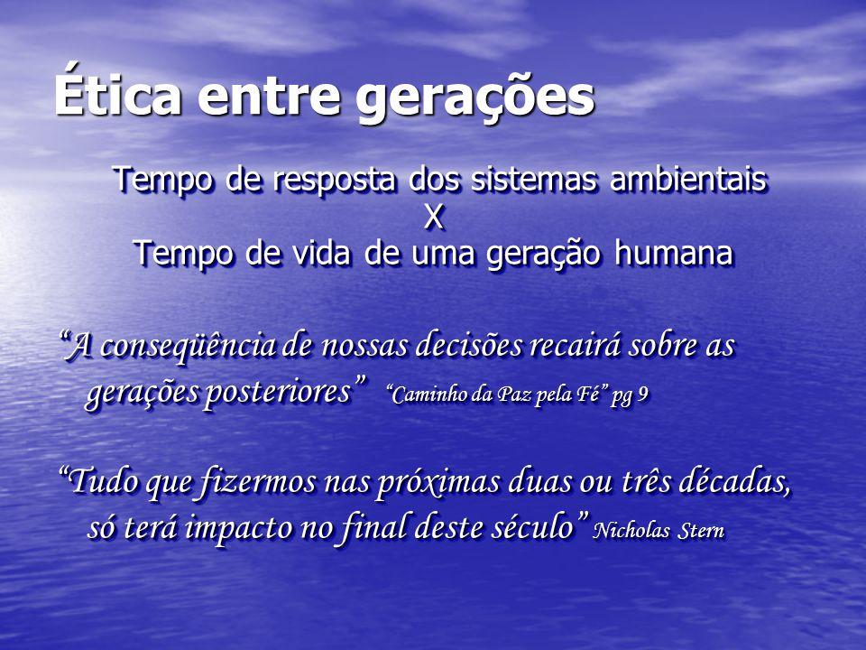 """Ética entre gerações Tempo de resposta dos sistemas ambientais Tempo de resposta dos sistemas ambientaisX Tempo de vida de uma geração humana """"A conse"""