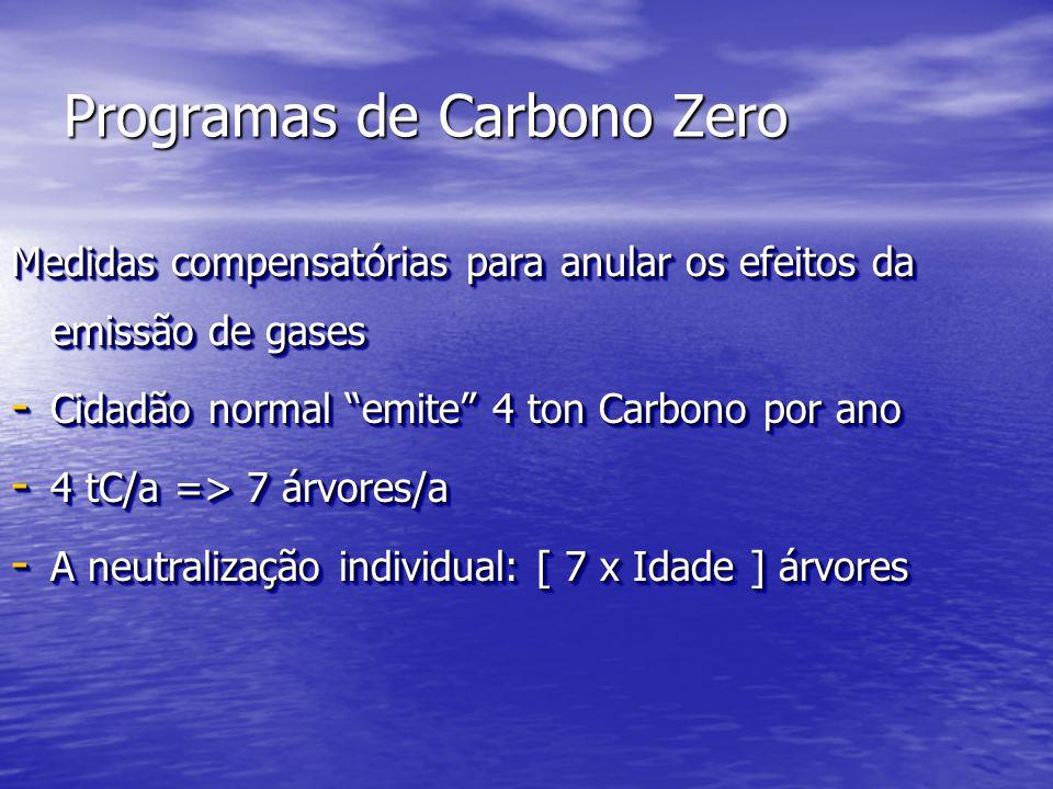 """Programas de Carbono Zero Medidas compensatórias para anular os efeitos da emissão de gases - Cidadão normal """"emite"""" 4 ton Carbono por ano - 4 tC/a =>"""