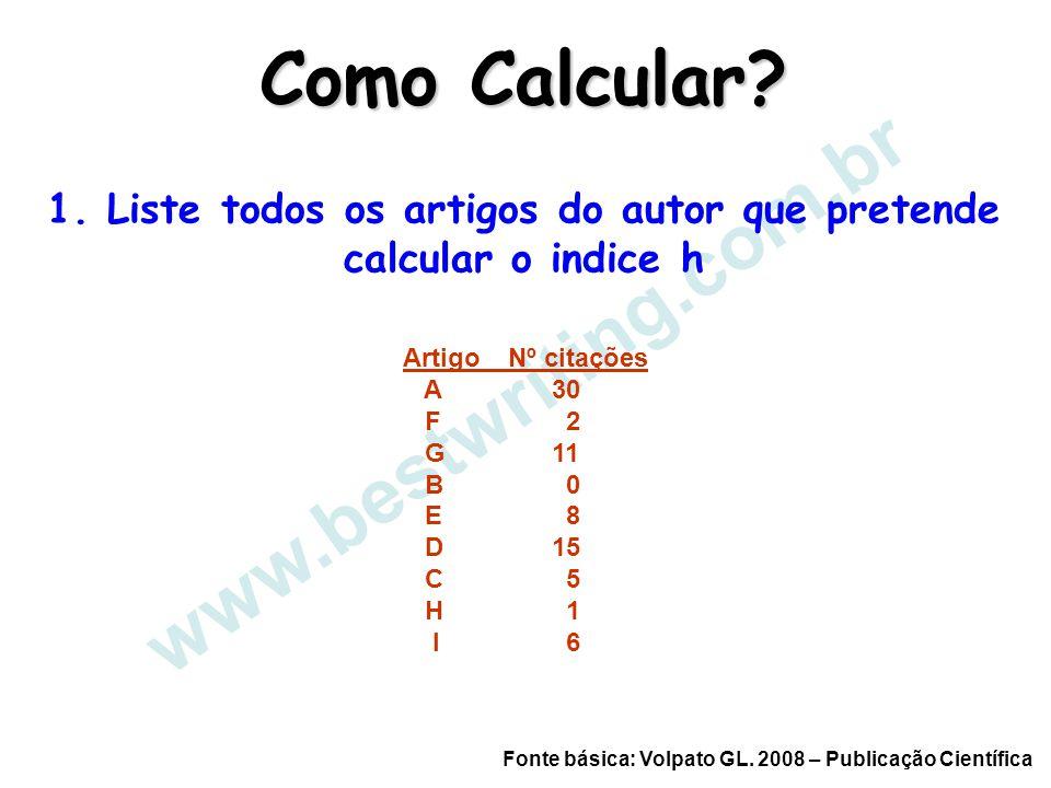 www.bestwriting.com.br Como Calcular? 1. Liste todos os artigos do autor que pretende calcular o indice h Fonte básica: Volpato GL. 2008 – Publicação