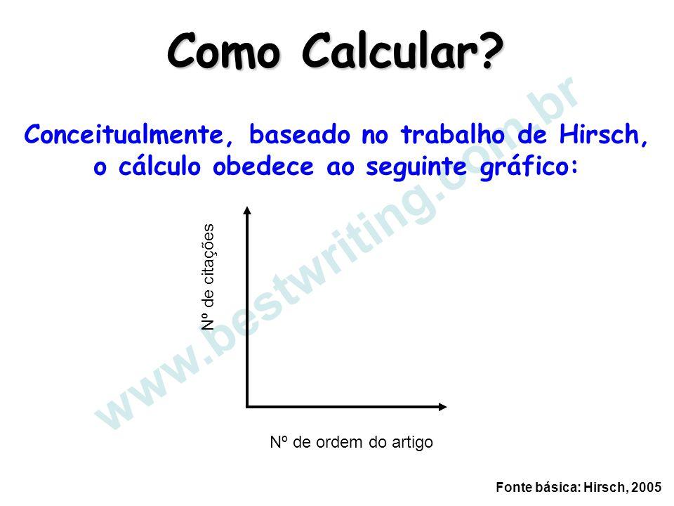 www.bestwriting.com.br Como Calcular? Conceitualmente, baseado no trabalho de Hirsch, o cálculo obedece ao seguinte gráfico: Nº de citações Nº de orde