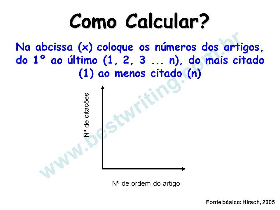 www.bestwriting.com.br Como Calcular? Na abcissa (x) coloque os números dos artigos, do 1º ao último (1, 2, 3... n), do mais citado (1) ao menos citad