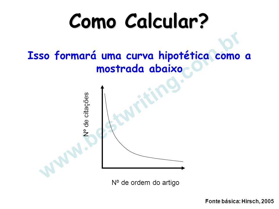 www.bestwriting.com.br Como Calcular? Isso formará uma curva hipotética como a mostrada abaixo Nº de citações Nº de ordem do artigo Fonte básica: Hirs