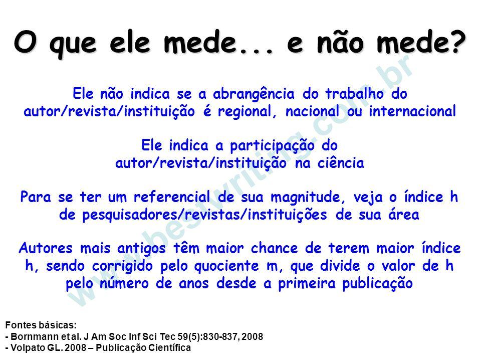 www.bestwriting.com.br O que ele mede... e não mede? Ele não indica se a abrangência do trabalho do autor/revista/instituição é regional, nacional ou