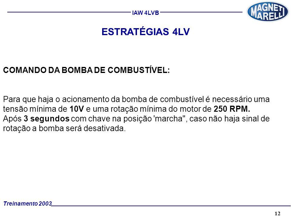 12A. TÉCNICA - 2002 - FORMAÇÃO Treinamento 2003 IAW 4LVB COMANDO DA BOMBA DE COMBUSTÍVEL: Para que haja o acionamento da bomba de combustível é necess